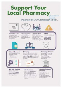 campaign-infographics_page_1
