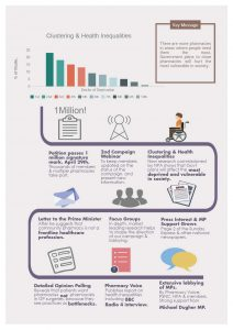 campaign-infographics_page_3