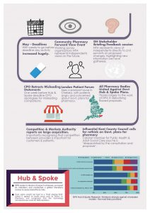 campaign-infographics_page_4