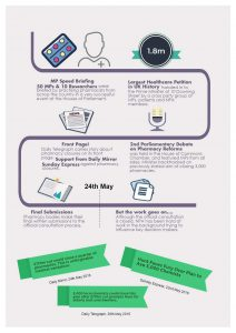 campaign-infographics_page_5