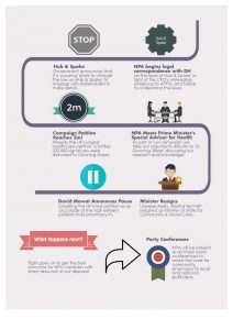 campaign-infographics_page_6